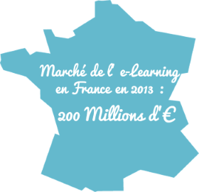 Marché de l'e-Learning en France