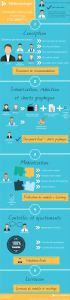 infographie_vFcomplete
